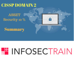Domain 2: Asset Security (Weightage 10%)