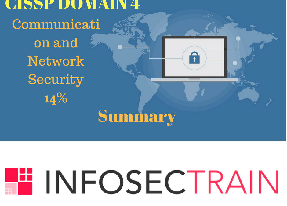 Domain 4: Communication And Network Security (Weightage 14%)