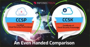 CCSP vs CCSK