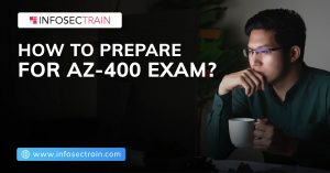 AZ 400 Exam Training