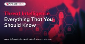 Threat Intelligence Everything That You Should Know
