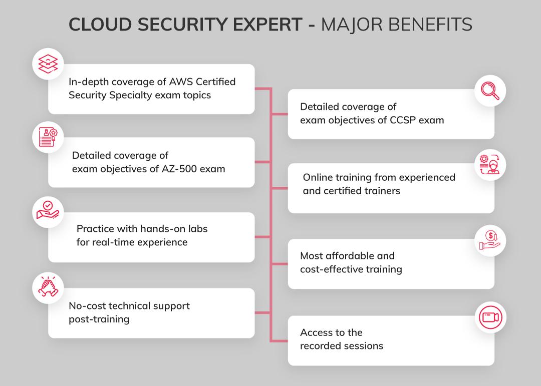 Cloud Security Expert Benefits
