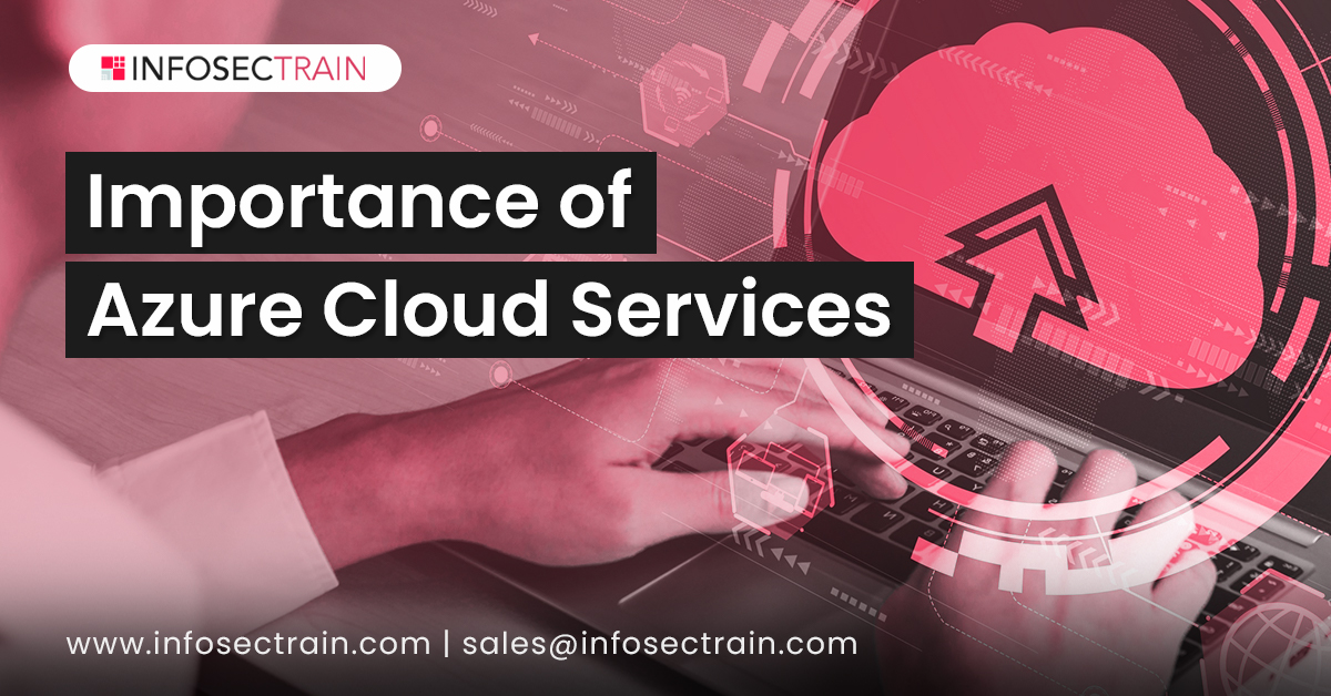 Importance of Azure Cloud Services