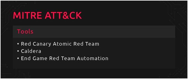 MITRE ATT&CK Red Teaming