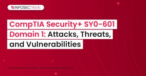 CompTIA Security+ SY0-601 Domain 1: Attacks, Threats, and Vulnerabilities