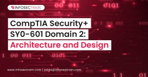 CompTIA Security+ SY0-601 Domain 2_