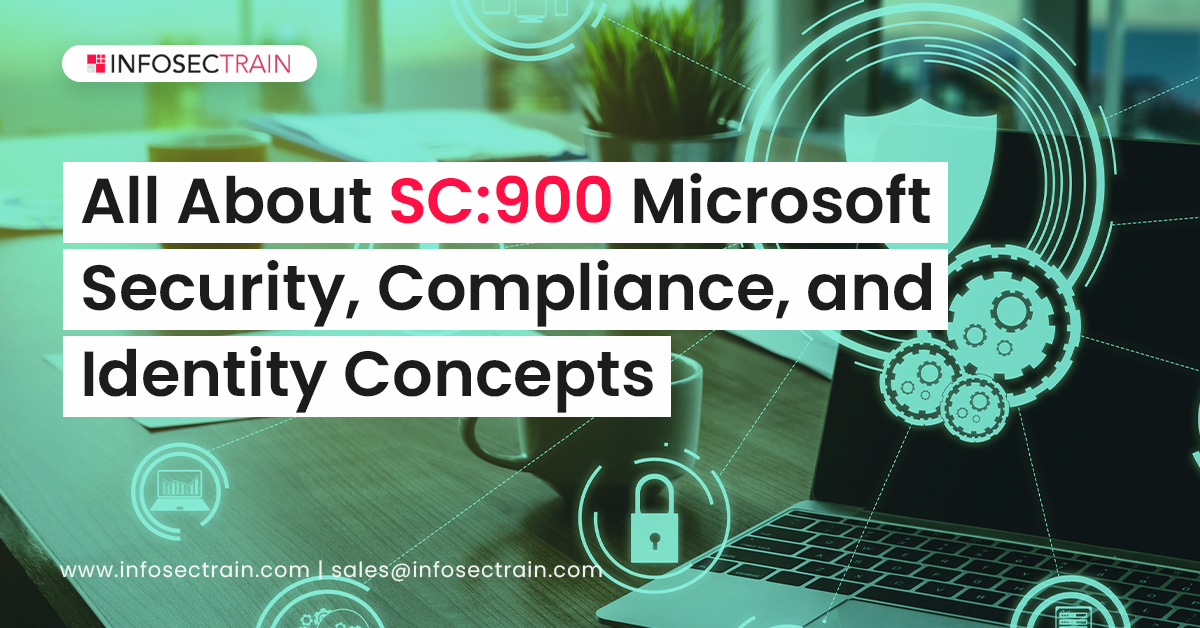 All About SC_900 Microsoft Security,