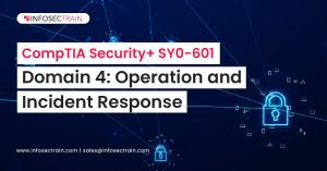 CompTIA Security+ SY0-601 Domain 4_