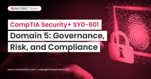 CompTIA Security+ SY0-601 Domain 5
